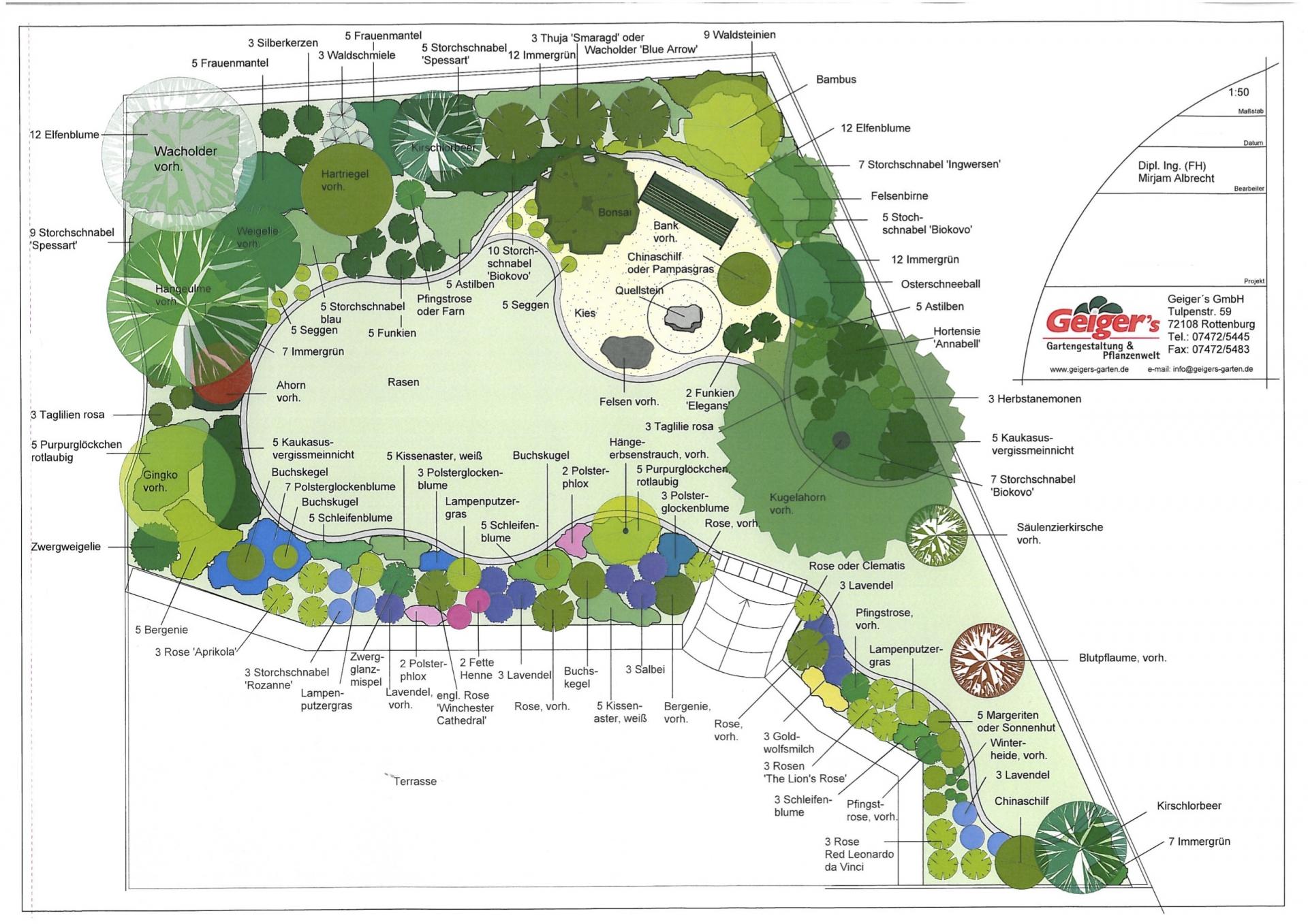 Einzigartig gartenplanung ideen design for Gartengestaltung zeichnung