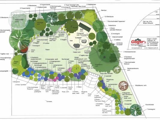 Gartenplaner Kostenlos Online Kaufversionen Schoner Wohnen 13